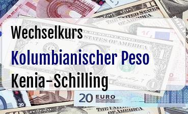 Kolumbianischer Peso in Kenia-Schilling