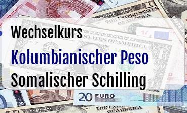 Kolumbianischer Peso in Somalischer Schilling