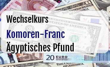 Komoren-Franc in Ägyptisches Pfund
