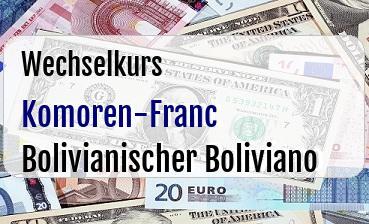 Komoren-Franc in Bolivianischer Boliviano