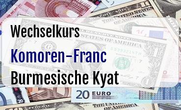 Komoren-Franc in Burmesische Kyat