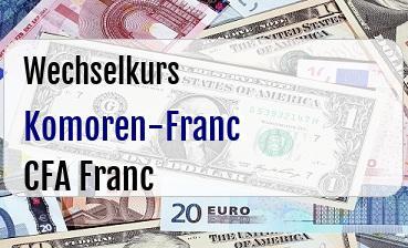 Komoren-Franc in CFA Franc