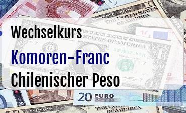 Komoren-Franc in Chilenischer Peso
