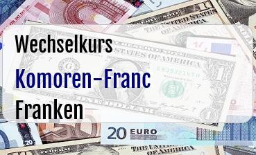 Komoren-Franc in Schweizer Franken