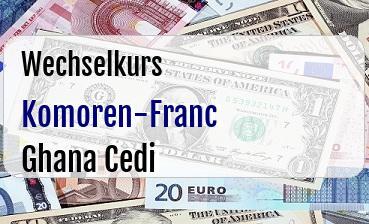 Komoren-Franc in Ghana Cedi