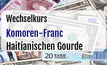 Komoren-Franc in Haitianischen Gourde