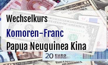 Komoren-Franc in Papua Neuguinea Kina