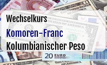 Komoren-Franc in Kolumbianischer Peso