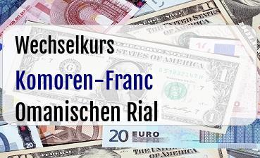 Komoren-Franc in Omanischen Rial