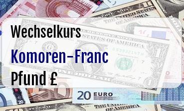 Komoren-Franc in Britische Pfund