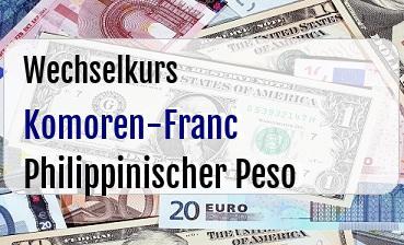 Komoren-Franc in Philippinischer Peso