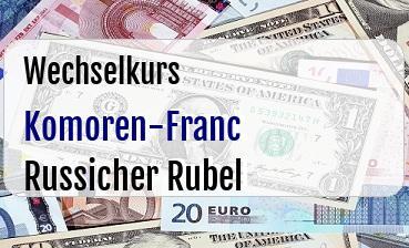 Komoren-Franc in Russicher Rubel