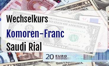 Komoren-Franc in Saudi Rial