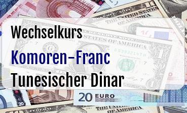Komoren-Franc in Tunesischer Dinar