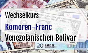 Komoren-Franc in Venezolanischen Bolivar