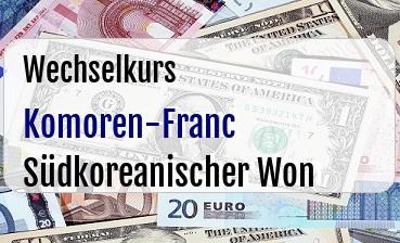 Komoren-Franc in Südkoreanischer Won