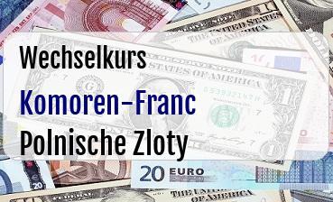 Komoren-Franc in Polnische Zloty
