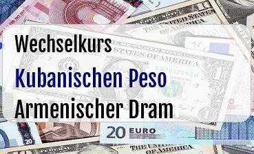 Kubanischen Peso in Armenischer Dram