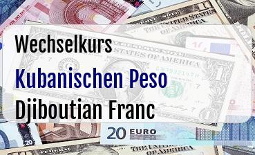 Kubanischen Peso in Djiboutian Franc
