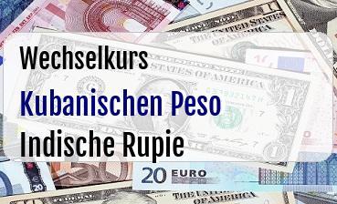 Kubanischen Peso in Indische Rupie