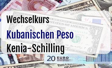 Kubanischen Peso in Kenia-Schilling