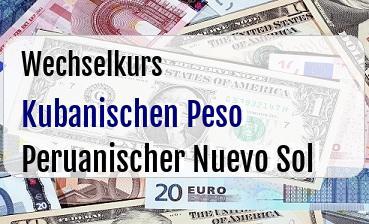 Kubanischen Peso in Peruanischer Nuevo Sol