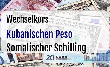 Kubanischen Peso in Somalischer Schilling