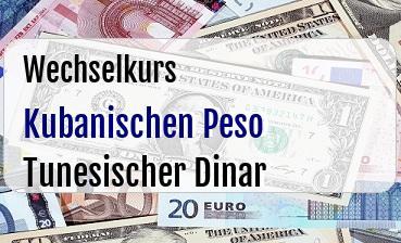 Kubanischen Peso in Tunesischer Dinar