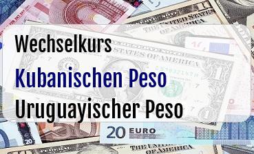 Kubanischen Peso in Uruguayischer Peso