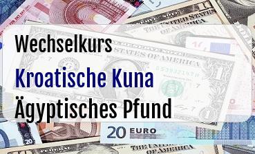 Kroatische Kuna in Ägyptisches Pfund