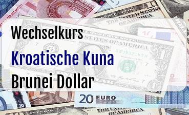 Kroatische Kuna in Brunei Dollar