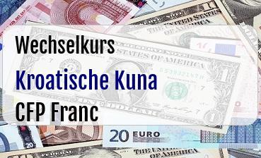 Kroatische Kuna in CFP Franc