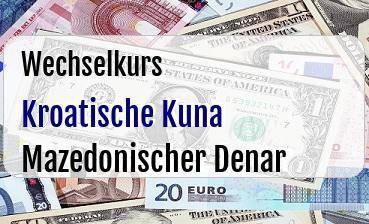Kroatische Kuna in Mazedonischer Denar