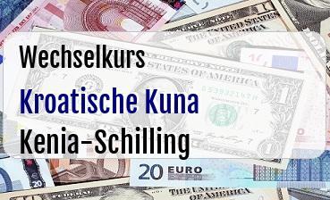 Kroatische Kuna in Kenia-Schilling