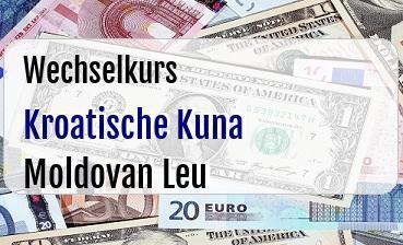 Kroatische Kuna in Moldovan Leu