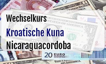 Kroatische Kuna in Nicaraguacordoba