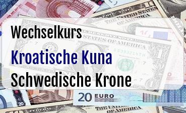 Kroatische Kuna in Schwedische Krone