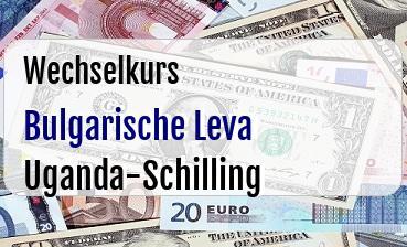 Bulgarische Leva in Uganda-Schilling