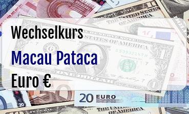 Macau Pataca in Euro