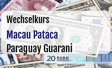 Macau Pataca in Paraguay Guarani