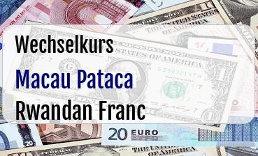 Macau Pataca in Rwandan Franc