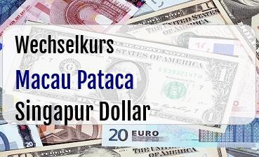 Macau Pataca in Singapur Dollar