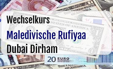 Maledivische Rufiyaa in Dubai Dirham