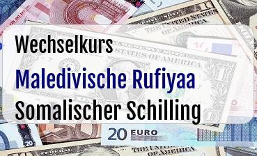 Maledivische Rufiyaa in Somalischer Schilling