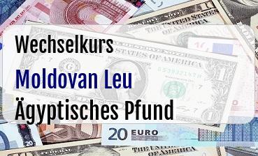 Moldovan Leu in Ägyptisches Pfund