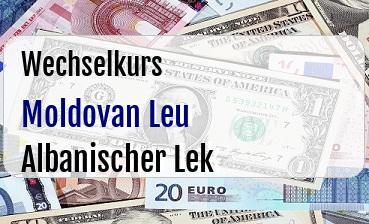 Moldovan Leu in Albanischer Lek