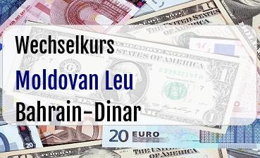 Moldovan Leu in Bahrain-Dinar