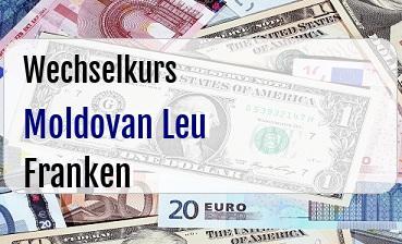 Moldovan Leu in Schweizer Franken