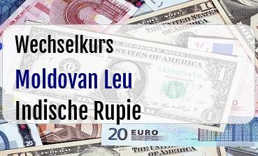 Moldovan Leu in Indische Rupie