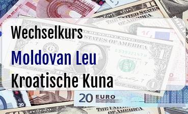 Moldovan Leu in Kroatische Kuna